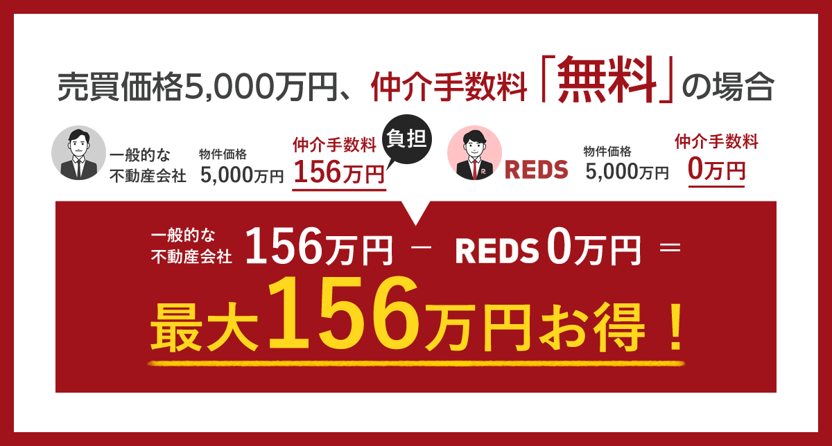 売買価格5,000万円、仲介手数料「無料」の場合最大156万円お得!