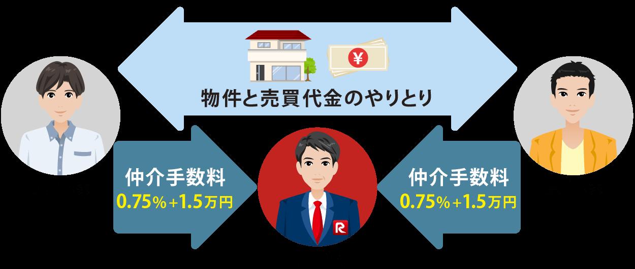 img_1%