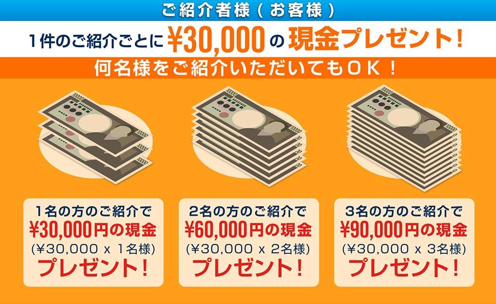 1件のご紹介ごとに30000円分の現金プレゼント