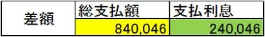 支払利息003